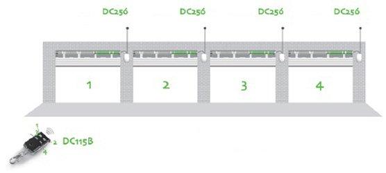 Faher DC256 1-kanaals ontvanger