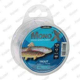 C-TEC Mono'X Trout