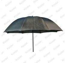 Advanced Umbrella