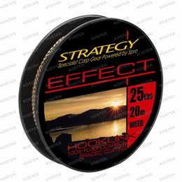 Strategy Effect