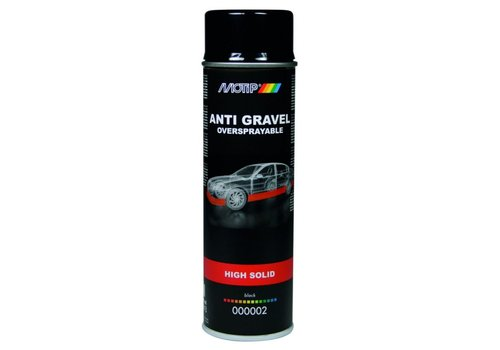 Motip Anti Gravel High Solid Zwart 500ML