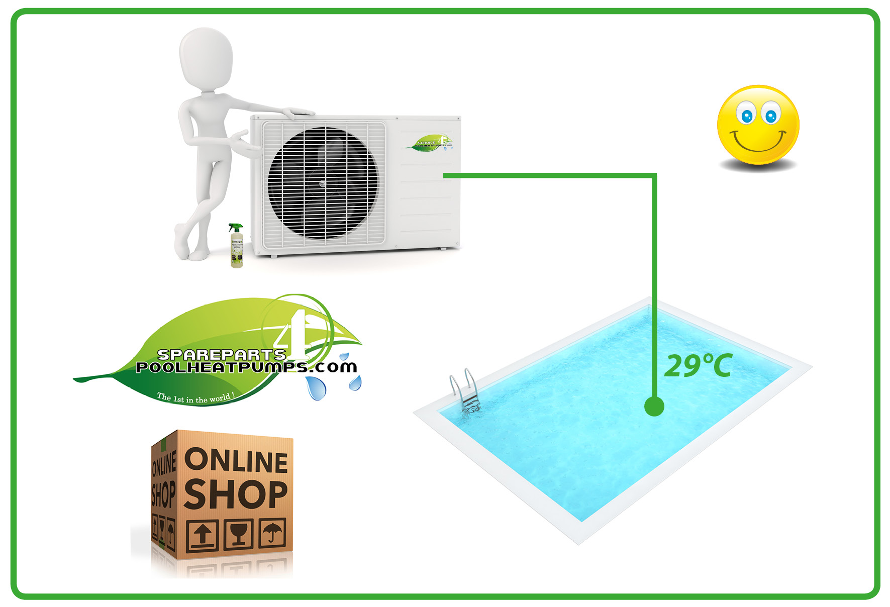 Spareparts4poolheatpumps