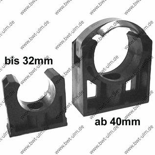 10 x PP Rohrklemme für PVC & PE-Rohre, 16-32  mm