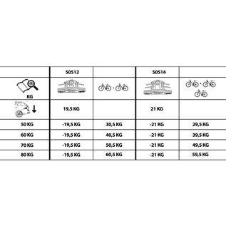Aguri AGURI Activebike E-Bike / AHK-Fahrradträger für 3-4 Fahrräder