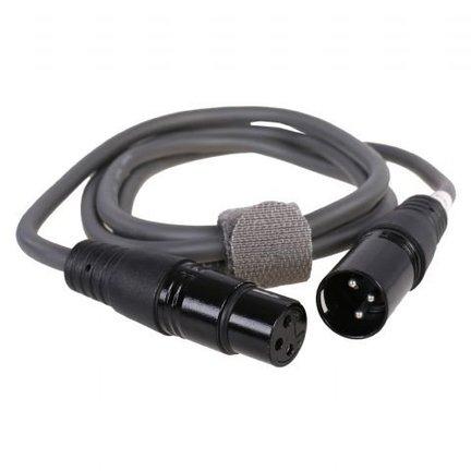 XLR kabels