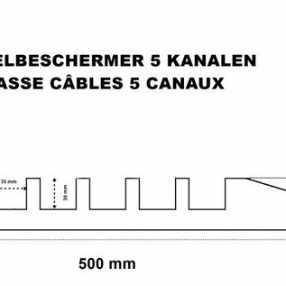 Cable Protector BUDGET - 5 channels