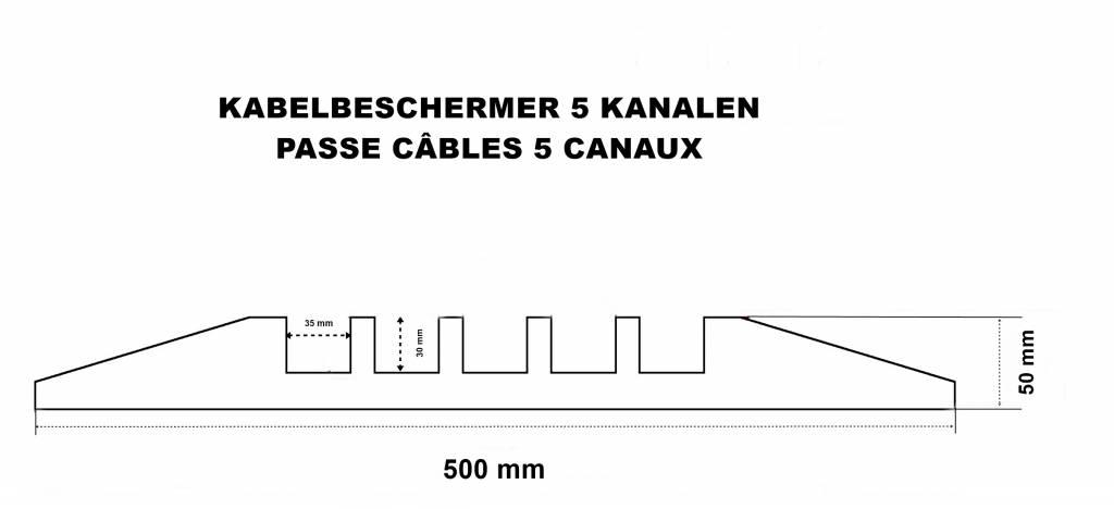 Passe-câble BUDGET - 5 canaux