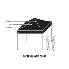 3x3M TENT - ROOF AND VALANCE BLACK