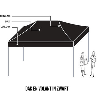4,5x3M TENT - ROOF AND VALANCE  ZWART
