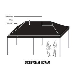 8X4M TENT - ROOF AND VALANCE BLACK