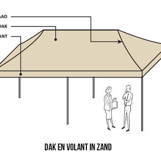 8X4M TENT - ROOF AND VALANCE SAND