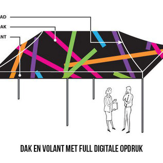 8x4m - Volant en dak met full digitale opdruk