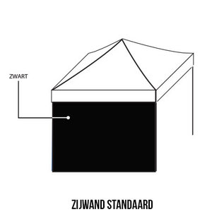 Sidewall 4m black