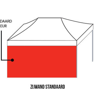 Sidewall 4,5m colour
