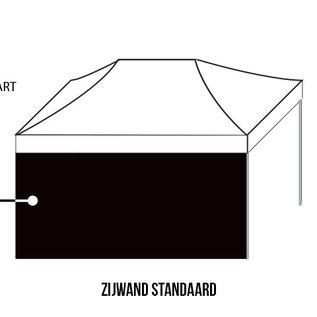 Zijwand 4,5m zwart