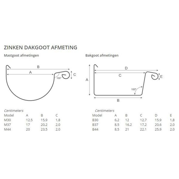 Zinken mastgoot M37 2 meter prijs