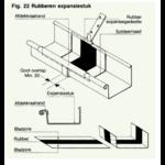 Expansiestuk bakgoot B30 compleet met seperaat kraalstuk