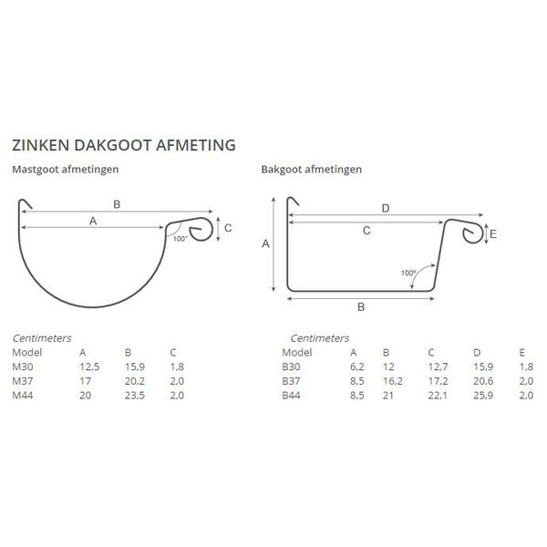 Zinken bakgoot B37 prijs voor 3 meter