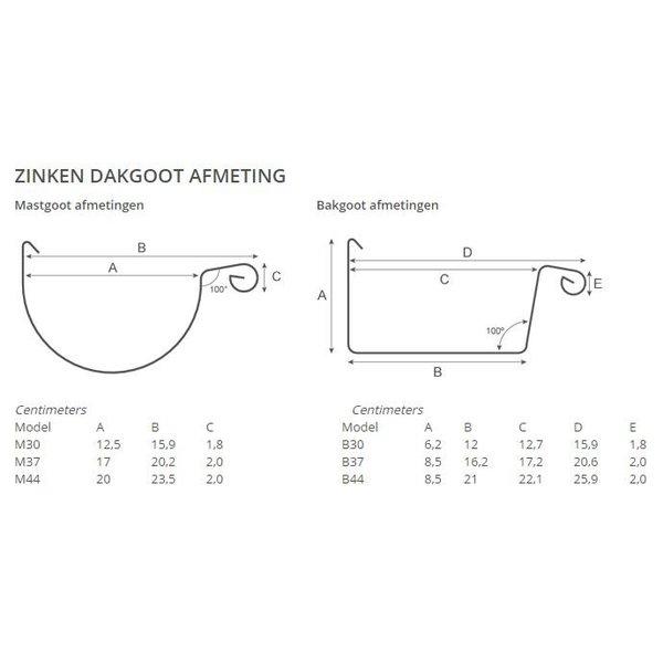 Zinken bakgoot B44 prijs voor 3 meter