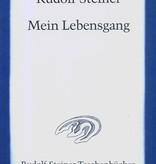 Rudolf Steiner, GA 28 Mein Lebensgang