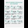 Brandbeveiligingshop Instructies handhygiene A4  tegen Corona (Covid-19)