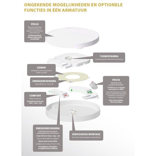 Prolumia Prolumia Prodisc III verlichting met microwave bewegingssensor en noodfunctie