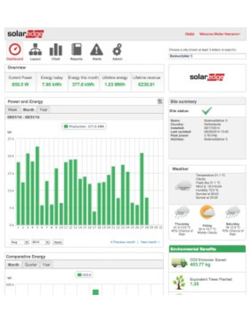 SolarEdge SolarEdge SE5K Setapp omvormer 3 fase