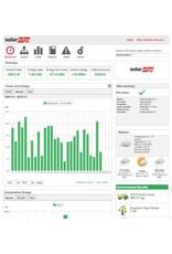 SolarEdge SolarEdge SE12.5K omvormer 3 fase