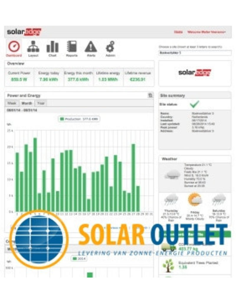 SolarEdge SolarEdge SE6000 HD Wave omvormer Setapp