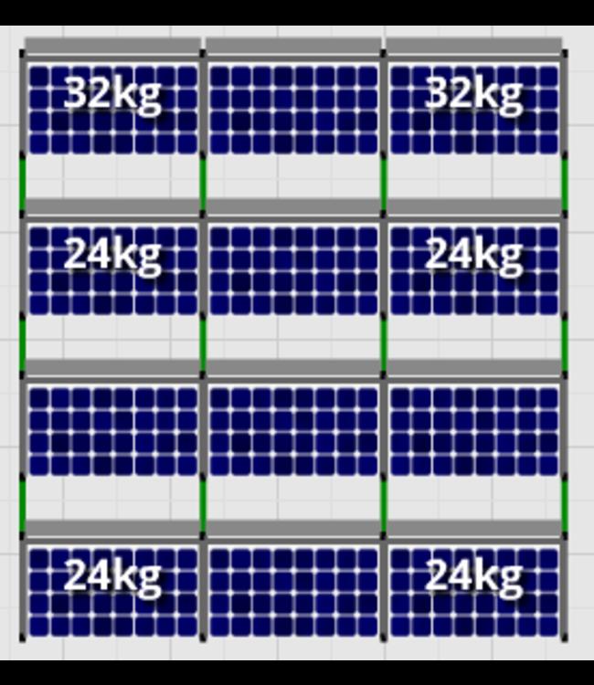 Flatfix Flatfix Fusion Complete Montageset - 4 rijen zonnepanelen (Zuid)
