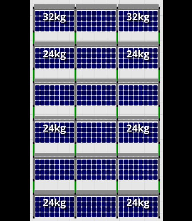 Flatfix Flatfix Fusion Complete Montageset - 6 rijen zonnepanelen (Zuid)