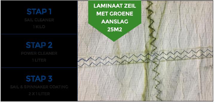 Nodig Laminaat zeil met groene aanslag 25 m2