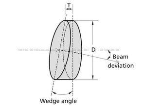 Eksma optics Standard wedge prism