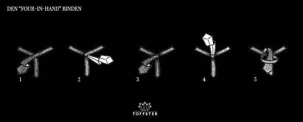"""Krawattenknoten: Der """"Four-in-hand"""""""