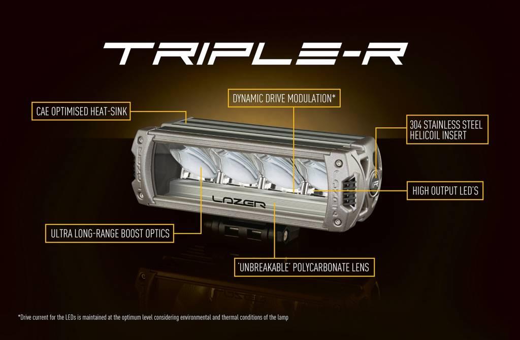 Lazer Triple-R 24 OFFROAD