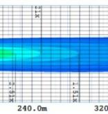 OSRAM OSRAM Lightbar FX250-SP Spot Straler (10 inch)