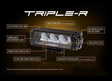 Triple R-Range