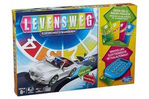 Hasbro Levensweg Elektronisch bankieren