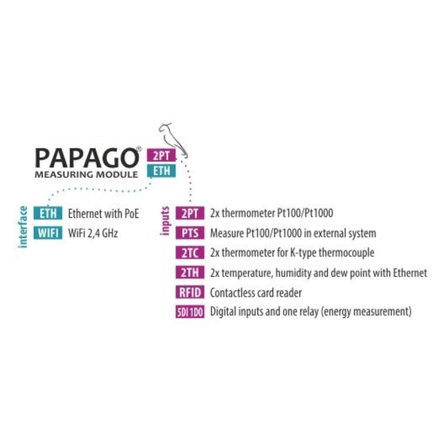 PAPAGO 2TC-WIFI-7