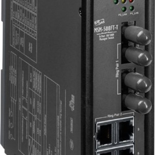 Beheerde Ethernet Switches