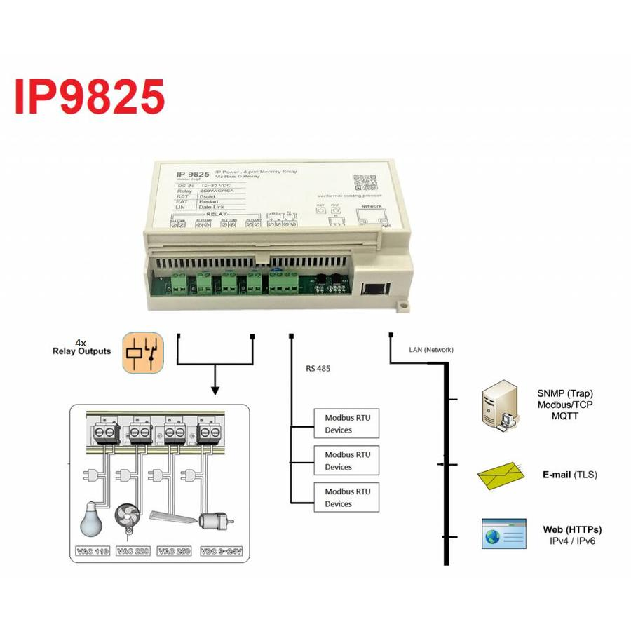 IP POWER 9825-9