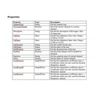 thumb-SSDK - Siteview Software Development Kit (SDK)-4