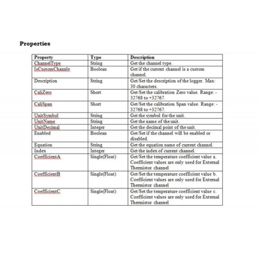 SSDK - Siteview Software Development Kit (SDK)-4