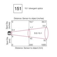 thumb-PyroNFC - PN151 (5V/10V output)-7