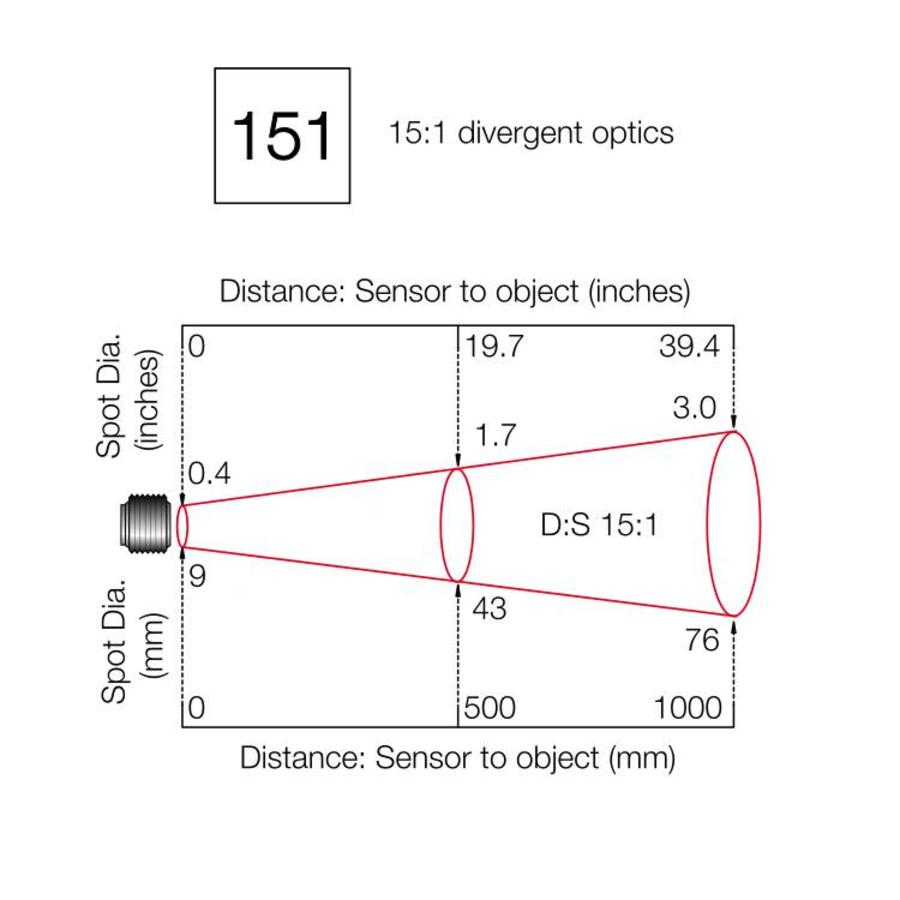 PyroNFC - PN151 (5V/10V output)-7