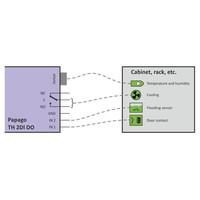 thumb-Papago TH 2DI DO ETH Environment monitor-9