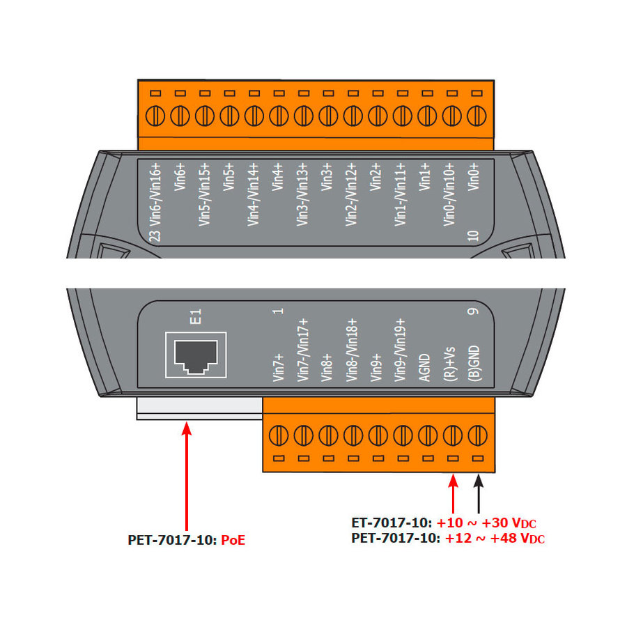 ET-7017-10 CR-4