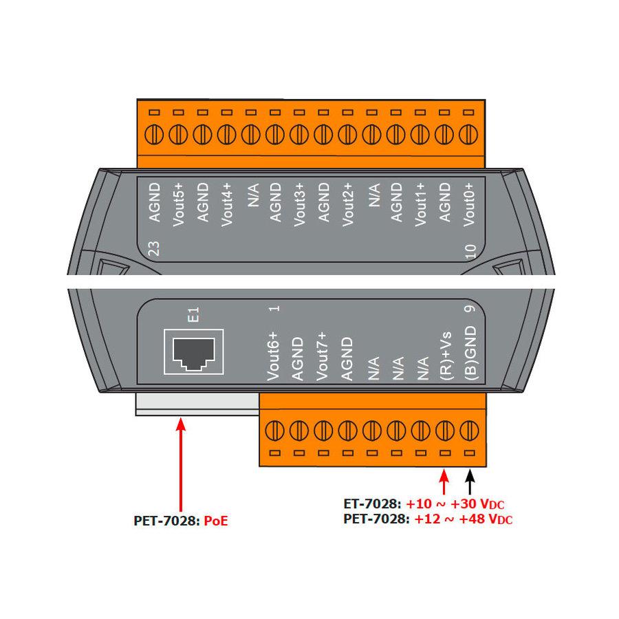 ET-7028 CR-4