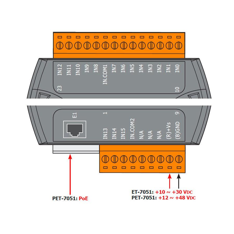ET-7051 CR-4