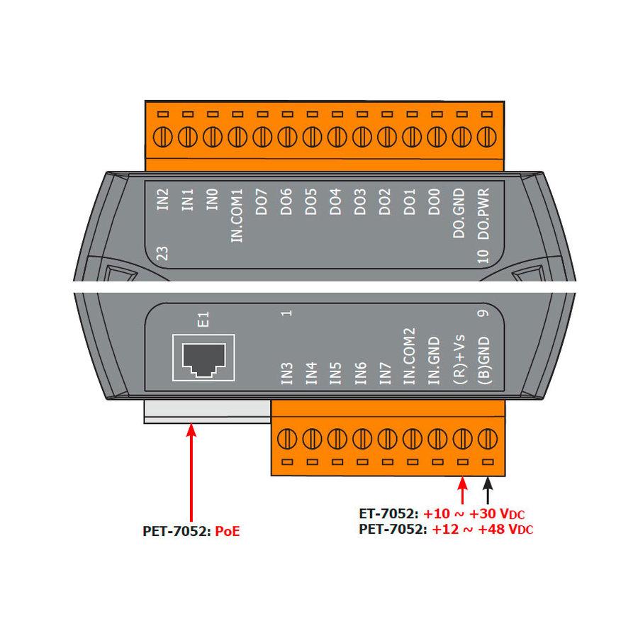 ET-7052 CR-4